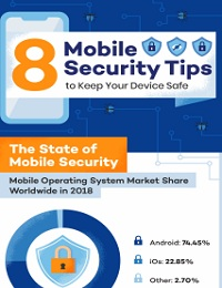 SMARTPHONE OVERUSE LEADS TO CYBER ATTACKS