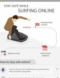 STAY SAFE WHILE SURFING ONLINE