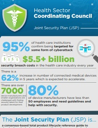 HEALTH SECTOR COORDINATING COUNCIL