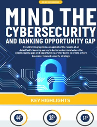 MIND THE CYBERSECURITY AND BANKING OPPORTUNITY GAP